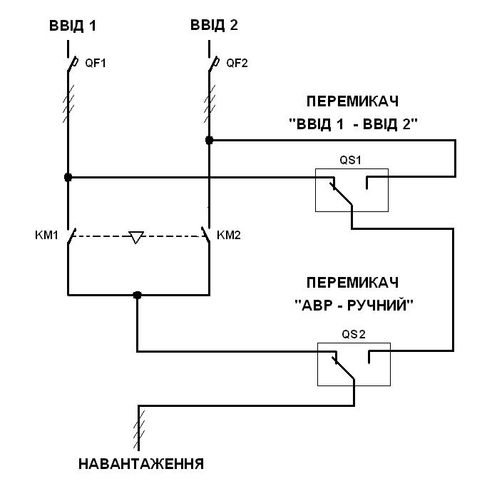 Схеми АВР рис.1