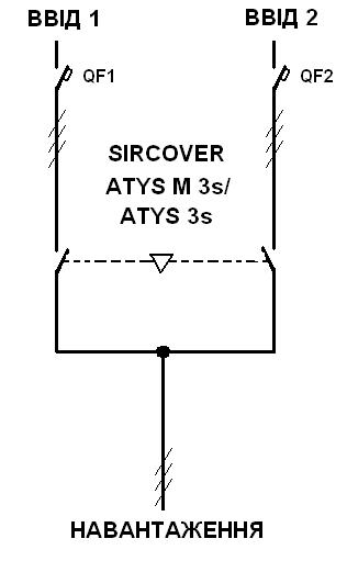 Схеми АВР рис.2