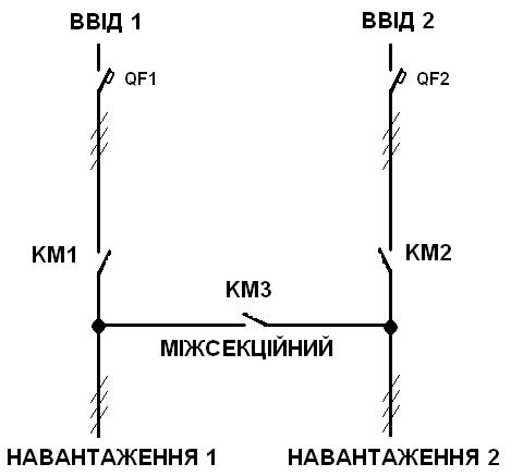Схеми АВР рис.4