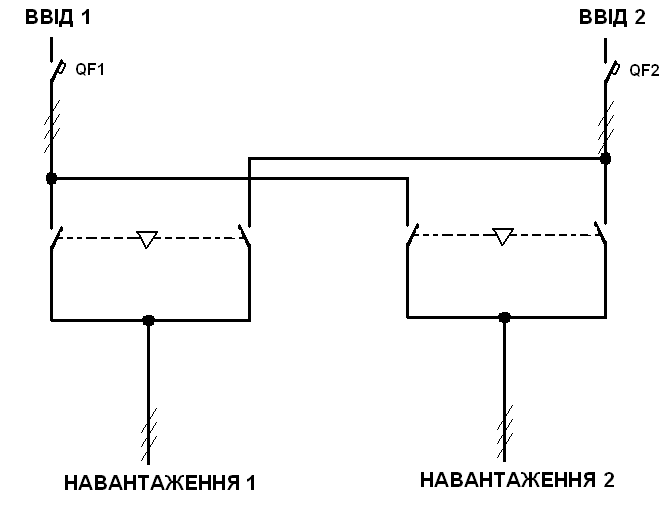 Схеми АВР рис.5