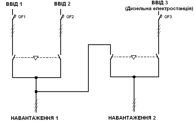 Схеми АВР рис.6