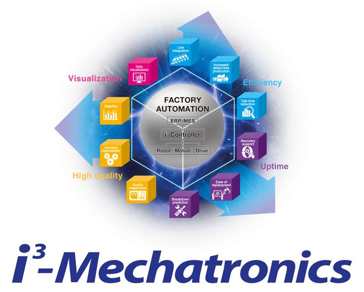 i3-Mechatronics YASKAWA