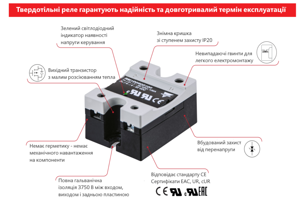 Будова та переваги твердотільних реле постійного струму RM1D. СВ Альтера Львів.