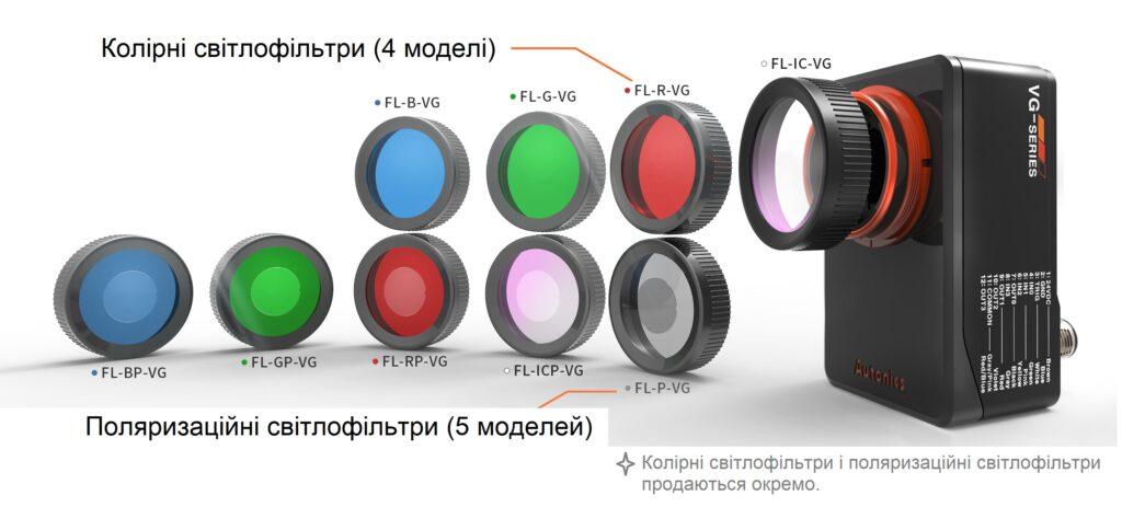 Різні колірні світлофільтри і поляризаційні світлофільтри