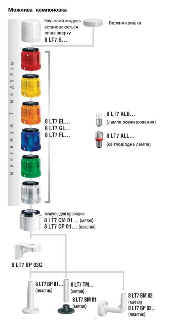 Компоновка світлосигнальної колони 70 мм