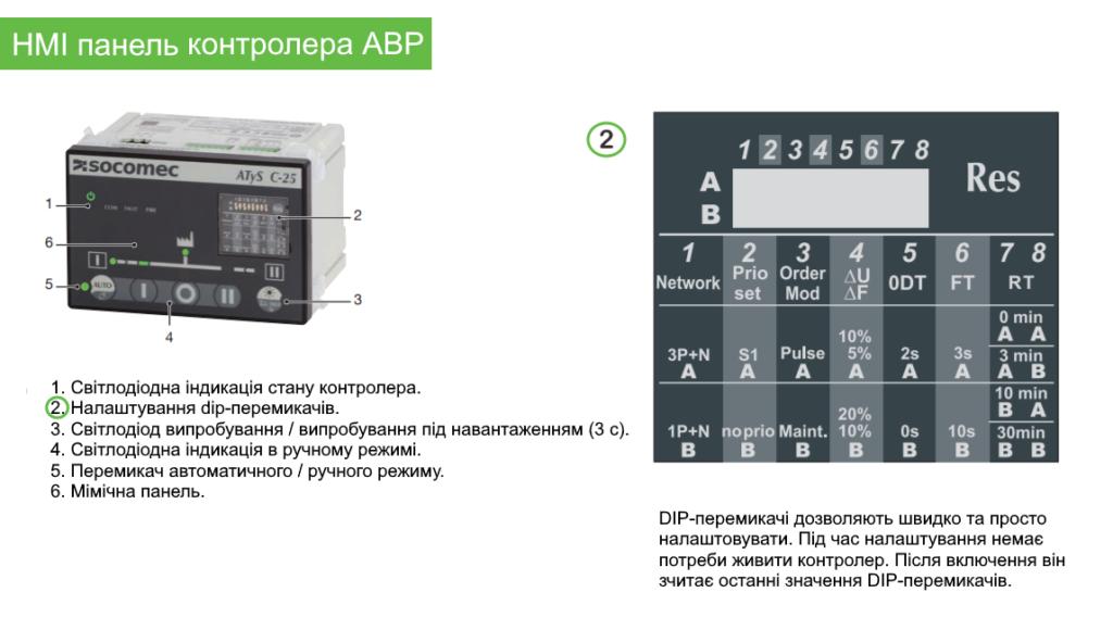 HMI панель контролера АВР ATyS C