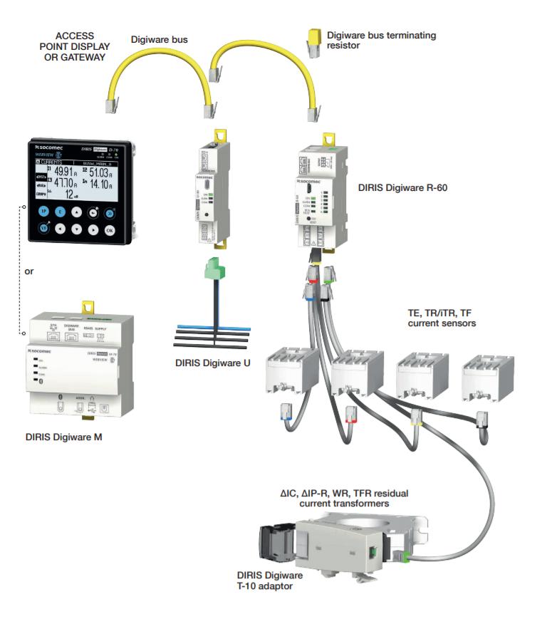 Підключення в систему DIRIS Digiware R-60