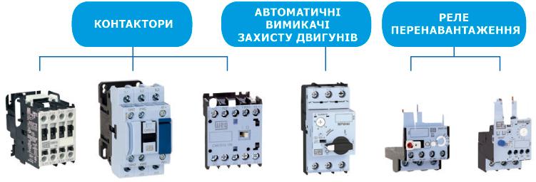 WEG: компоненти керування та захисту відповідають IE3