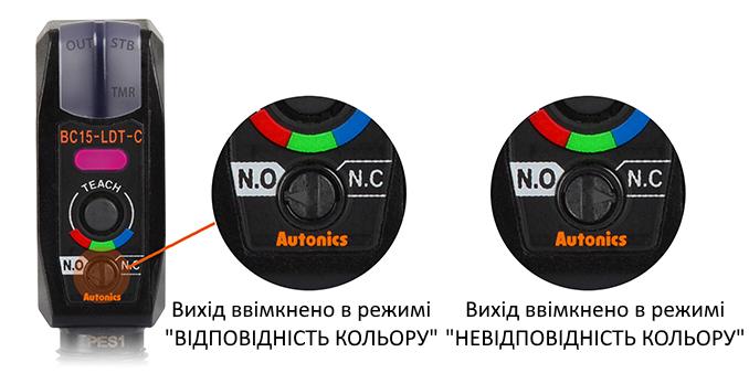 Перемикання режимів відповідності/невідповідності кольору